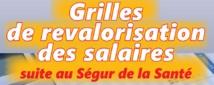 Grilles de revalorisation des salaires suite au Ségur de la Santé 8/07/21