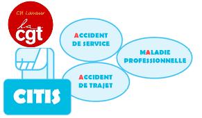 Congé pour Invalidité Temporaire Imputable au Service (CITIS)
