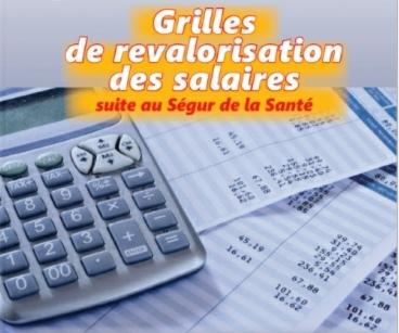 Grilles de revalorisation des salaires suite au Ségur: Infirmiers Catégorie B  21/07/21